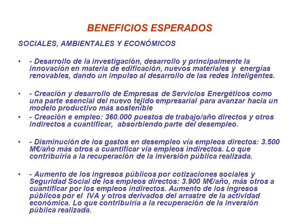 BENEFICIOS ESPERADOS SOCIALES, AMBIENTALES Y ECONÓMICOS - Desarrollo de la investigación, desarrollo y principalmente la innovación en materia de edif