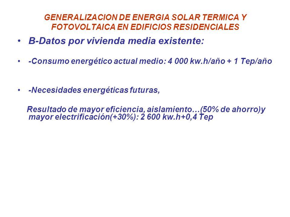 GENERALIZACION DE ENERGIA SOLAR TERMICA Y FOTOVOLTAICA EN EDIFICIOS RESIDENCIALES B-Datos por vivienda media existente: -Consumo energético actual med