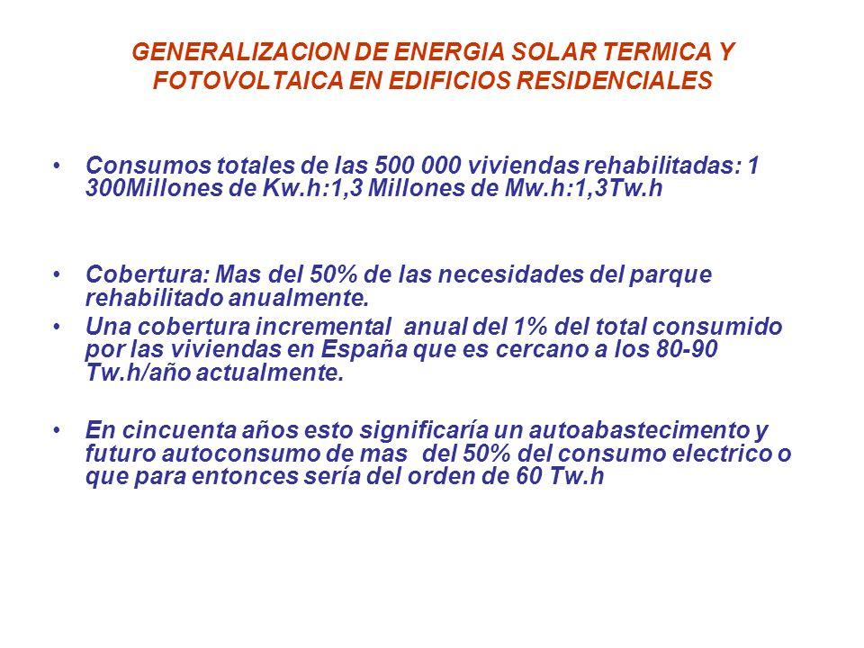 GENERALIZACION DE ENERGIA SOLAR TERMICA Y FOTOVOLTAICA EN EDIFICIOS RESIDENCIALES Consumos totales de las 500 000 viviendas rehabilitadas: 1 300Millon
