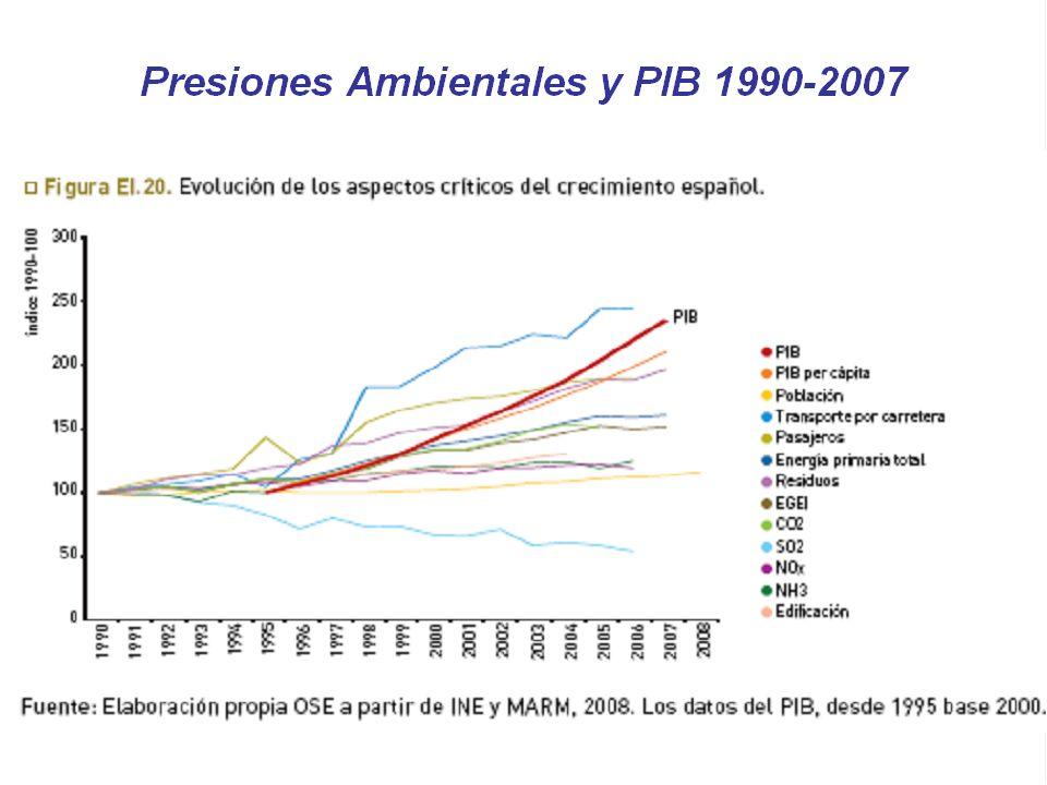 Conclusiones del Consejo Europeo de Junio 2006 El reto principal es cambiar de modo gradual nuestros actuales modelos de consumo y producción no sostenibles, así como el enfoque no integrado para elaborar políticas.
