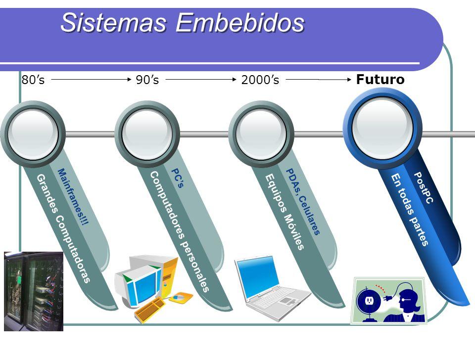 Sistemas Embebidos Grandes Computadoras Mainframes!!.