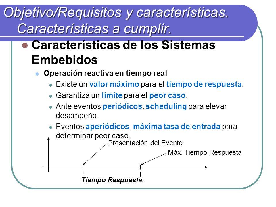Objetivo/Requisitos y características.Características a cumplir.