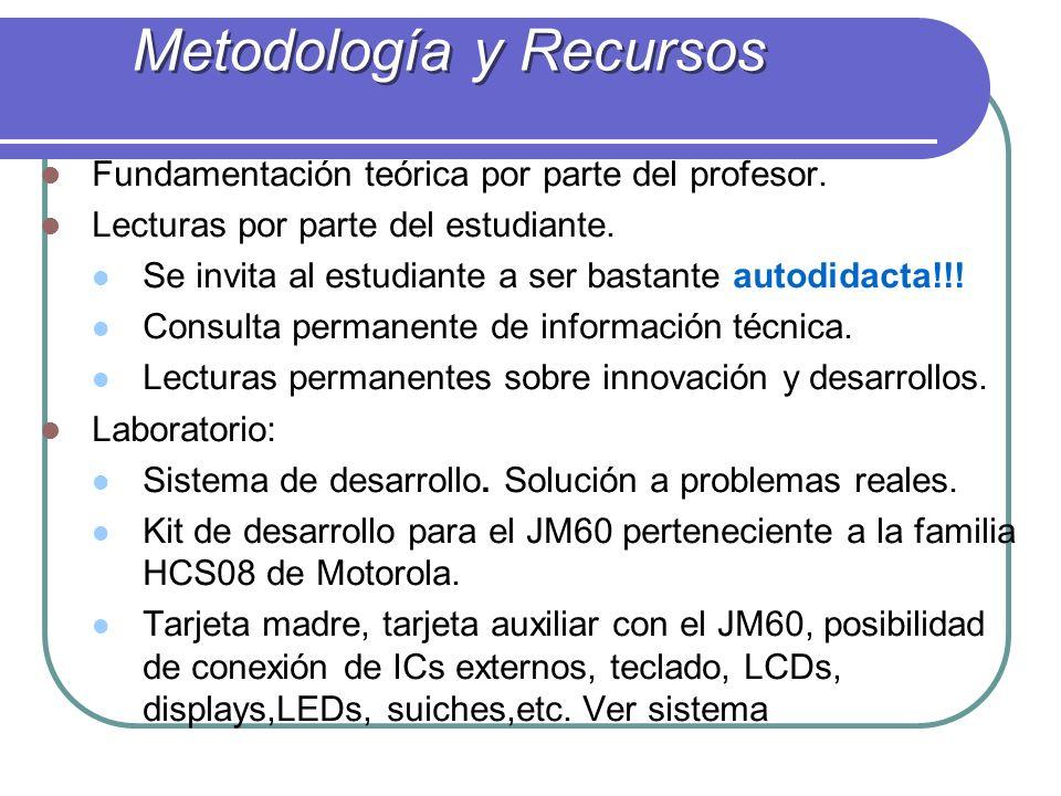 Metodología y Recursos Fundamentación teórica por parte del profesor.