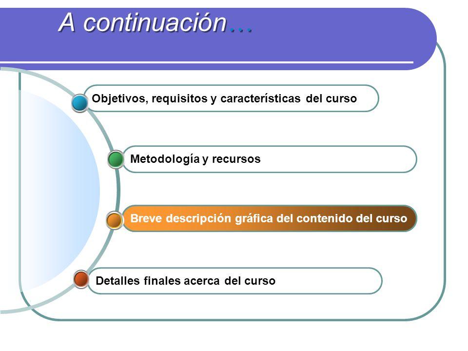 A continuación… Detalles finales acerca del curso Breve descripción del contenido del curso Metodología y recursos Objetivos, requisitos y características del curso Breve descripción gráfica del contenido del curso