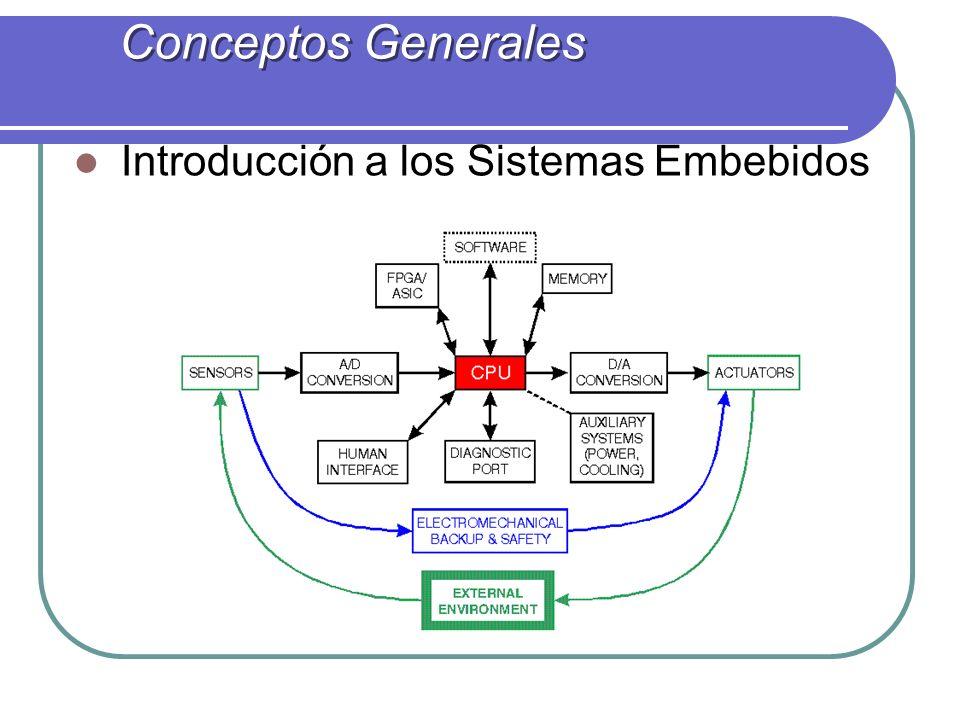 Conceptos Generales Introducción a los Sistemas Embebidos
