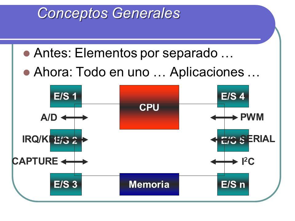 Conceptos Generales E/S 1 E/S 2 E/S 3 E/S 4 E/S 5 E/S n CPU Memoria A/D IRQ/KBI CAPTURE PWM SERIAL I2CI2C Antes: Elementos por separado … Ahora: Todo en uno … Aplicaciones …