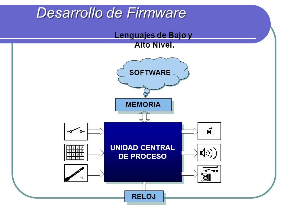 Desarrollo de Firmware UNIDAD CENTRAL DE PROCESO MEMORIA RELOJ SOFTWARE Lenguajes de Bajo y Alto Nivel.