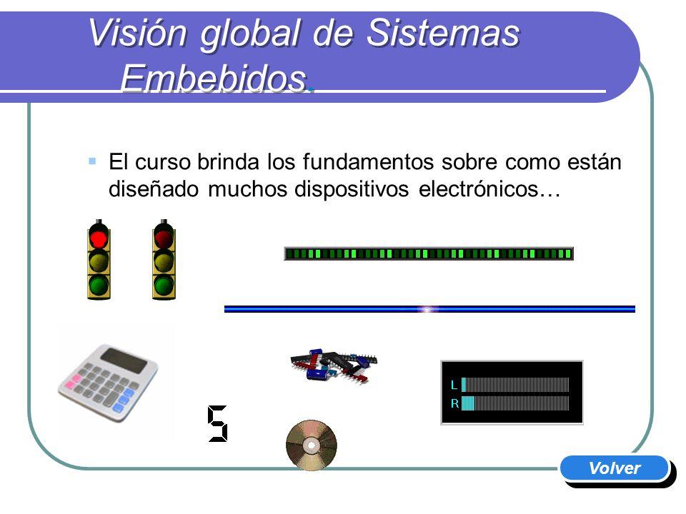 Área de Técnicas Digitales Capacita al estudiante en el entendimiento de la operación y manejo de los sistemas de cómputo.