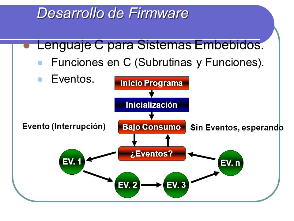 Desarrollo de Firmware Lenguaje C para Sistemas Embebidos.