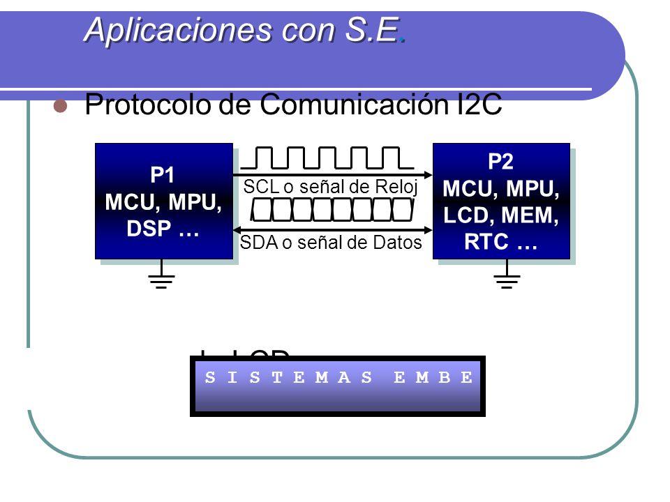 Aplicaciones con S.E.