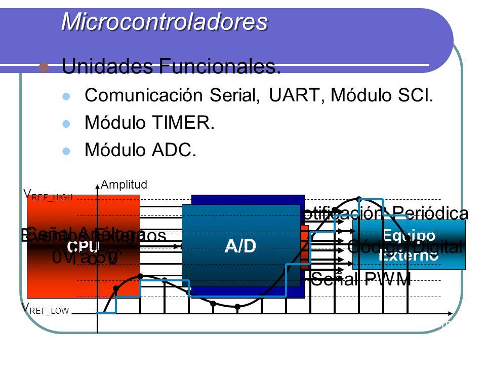 Microcontroladores Unidades Funcionales.Comunicación Serial, UART, Módulo SCI.