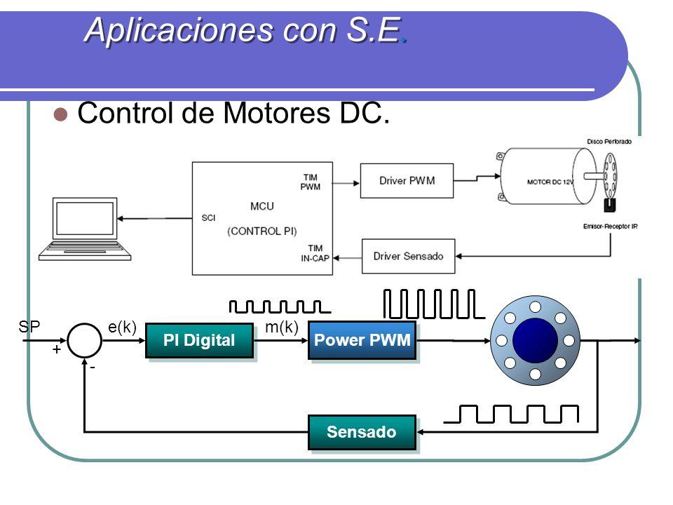 Aplicaciones con S.E. Control de Motores DC. PI Digital Power PWM Sensado e(k)m(k)SP + -