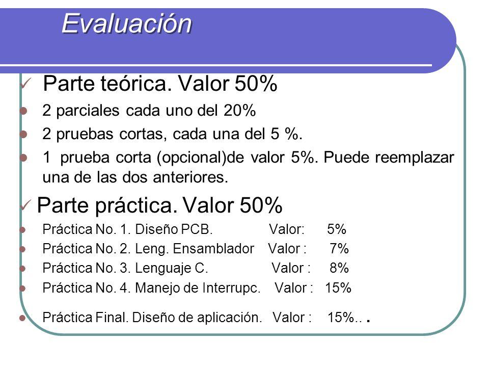 Evaluación Parte teórica.