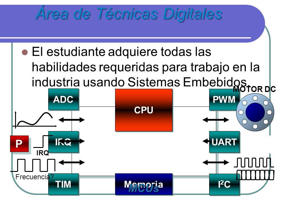 Sistemas Embebidos Vistazo general Los dispositivos electrónicos Celulares.