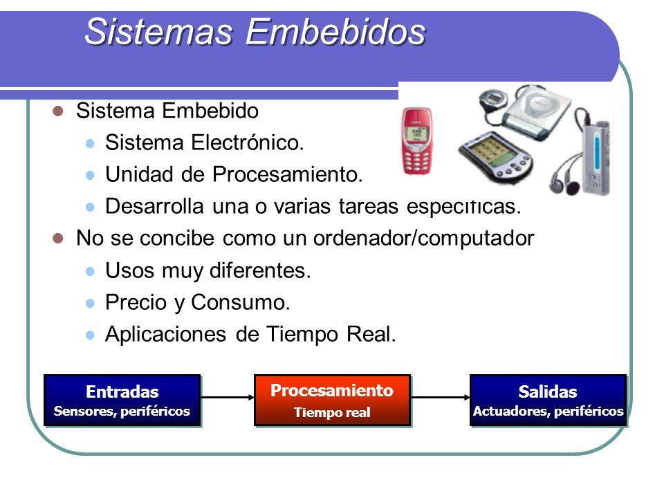 Lenguaje C para Sistemas Embebidos.El Preprocesador.
