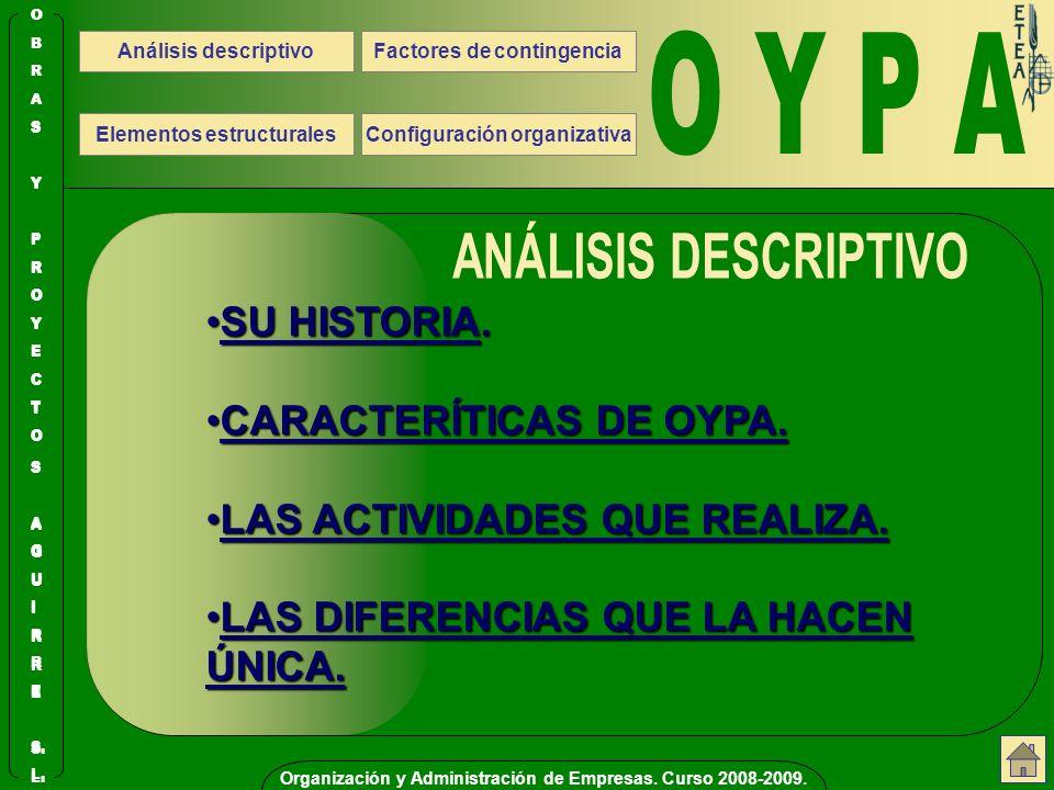AUDITORIAS INTERNAS NO CONFORMIDADES ACCIONES CORRECTIVAS PREVENTIVAS RECLAMACION ES DE CLIENTE SATISFACCIÓN CLIENTES PRESENTACIÓN Y ACEPTACIÓN OFERTA PLANIFICAR TRABAJOS EJECUTAR OBRA/ TRABAJO COMPRAR MATERIAL SEGUIMIENTO Y CONTROL DE OBRA GESTIÓN GARANTÍAS E INCIDENCIAS FACTURACIÓN SOLICITUD DE PRESUPUESTO REQUISITOSCLIENTESREQUISITOSCLIENTES CONTROL VERIFICACIÓN NIVEL FORMACIÓN MANTENIMIENTO Y CONTROL VEHICULOS EVALUACIÓN PROVEEDORES CONTRATACIÓNCOMPRAS PLANIFICACIÓN OBRAS GESTIÓN COBROS Y PAGOS EJECUCIÓN Y CONTROL OBRAS CONTROL FIANZAS SERVICIO POST-VENTA PROGRAMA PUNTOS INSPECCIÓN CONTROL CONTRATOS Y SUMINISTROS ARCHIVO DOCUMENT.