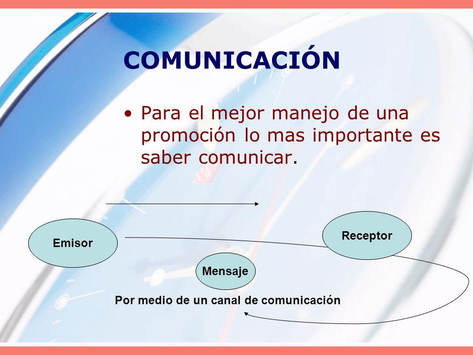 COMUNICACIÓN Para el mejor manejo de una promoción lo mas importante es saber comunicar. Emisor Mensaje Receptor Por medio de un canal de comunicación