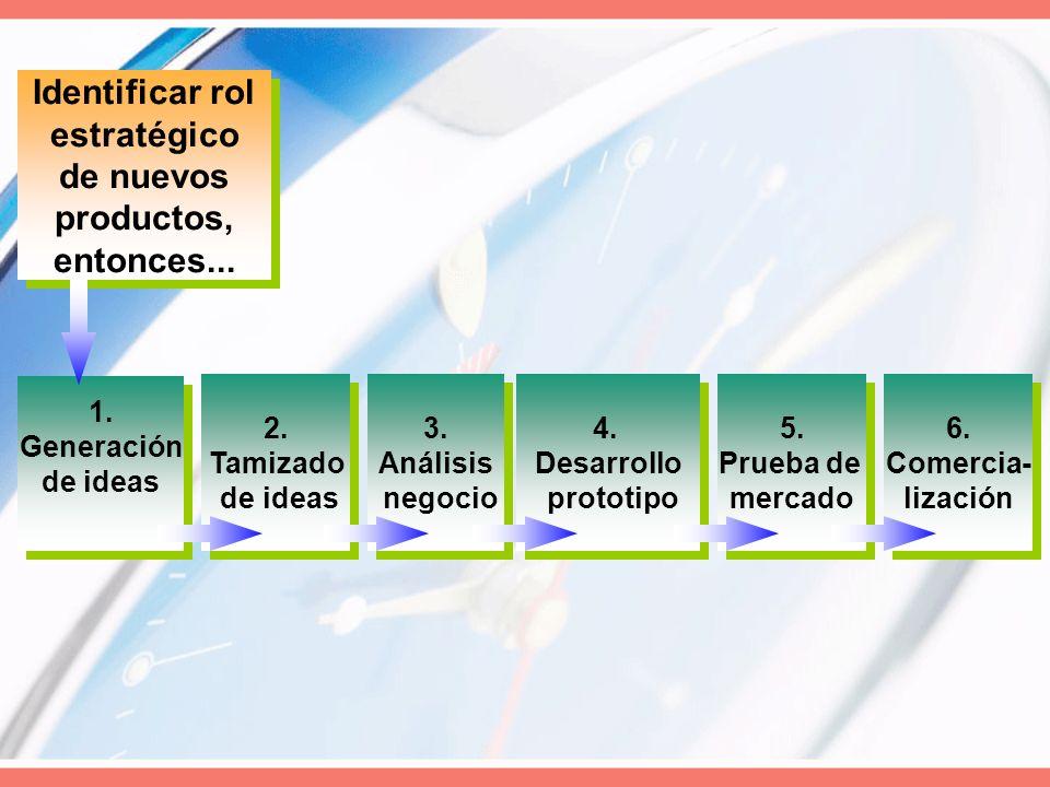 Identificar rol estratégico de nuevos productos, entonces... Identificar rol estratégico de nuevos productos, entonces... 1. Generación de ideas 1. Ge