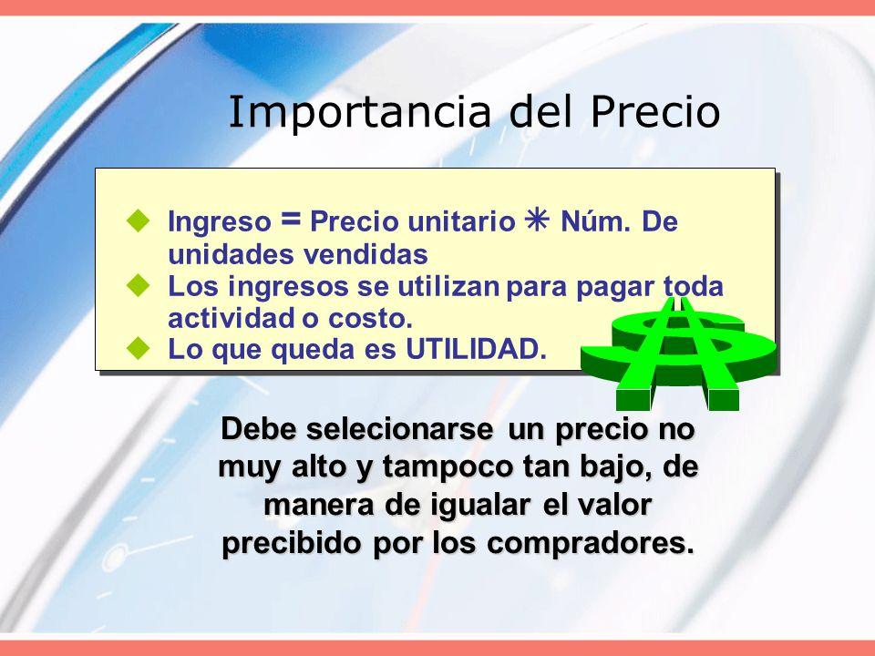 Importancia del Precio Ingreso = Precio unitario Núm. De unidades vendidas Los ingresos se utilizan para pagar toda actividad o costo. Lo que queda es