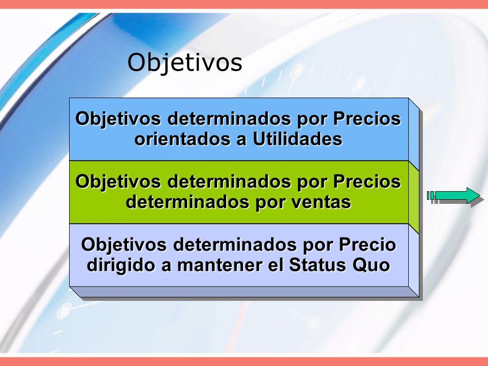Objetivos Objetivos determinados por Precios orientados a Utilidades Objetivos determinados por Precios determinados por ventas Objetivos determinados