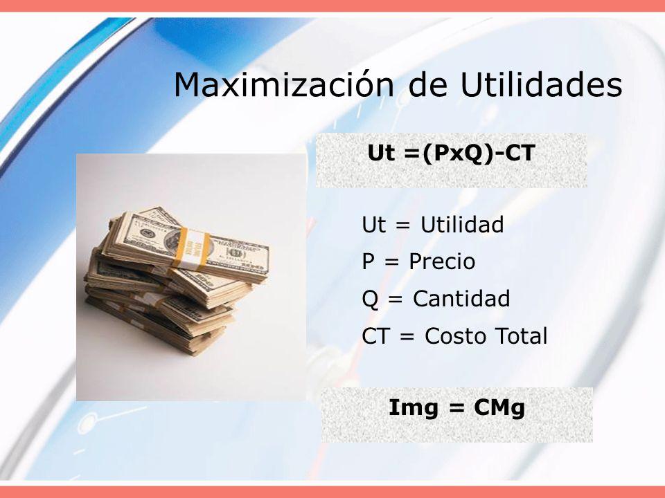 Maximización de Utilidades Ut =(PxQ)-CT Ut = Utilidad P = Precio Q = Cantidad CT = Costo Total Img = CMg