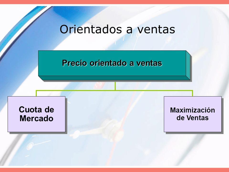 Orientados a ventas Cuota de Mercado Maximización de Ventas Precio orientado a ventas
