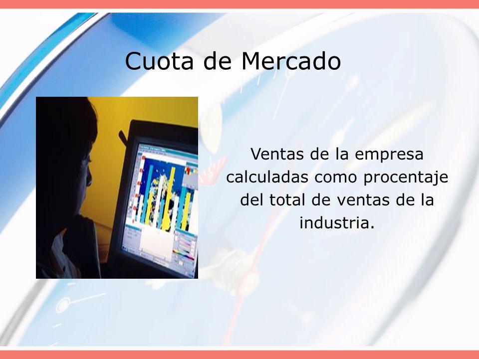 Cuota de Mercado Ventas de la empresa calculadas como procentaje del total de ventas de la industria.