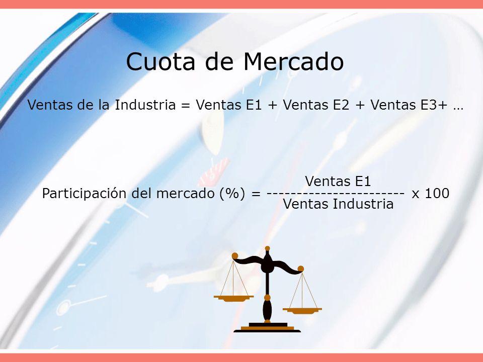 Cuota de Mercado Ventas de la Industria = Ventas E1 + Ventas E2 + Ventas E3+ … Participación del mercado (%) = ----------------------- x 100 Ventas E1