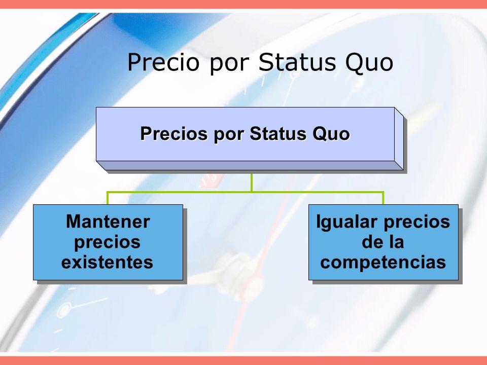 Precio por Status Quo Mantener precios existentes Igualar precios de la competencias Precios por Status Quo