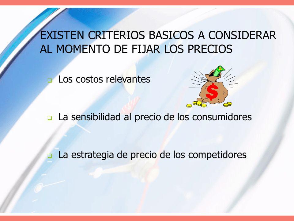 EXISTEN CRITERIOS BASICOS A CONSIDERAR AL MOMENTO DE FIJAR LOS PRECIOS Los costos relevantes La sensibilidad al precio de los consumidores La estrateg