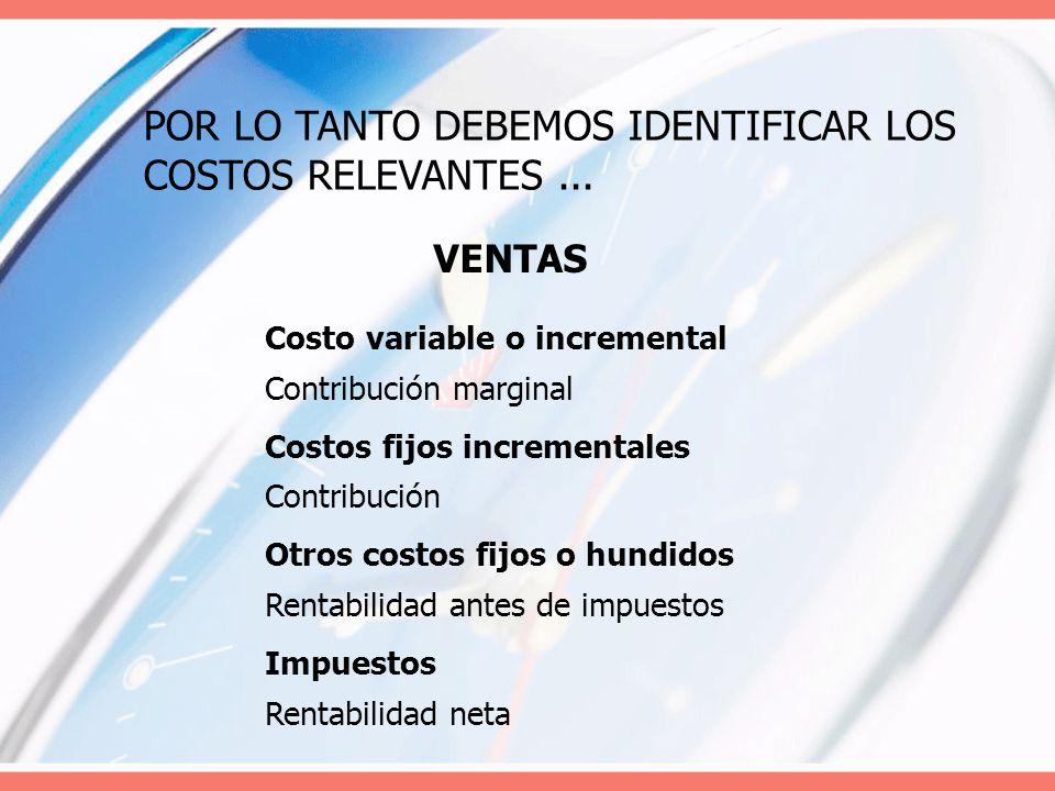 POR LO TANTO DEBEMOS IDENTIFICAR LOS COSTOS RELEVANTES... Costo variable o incremental Contribución marginal Costos fijos incrementales Contribución O