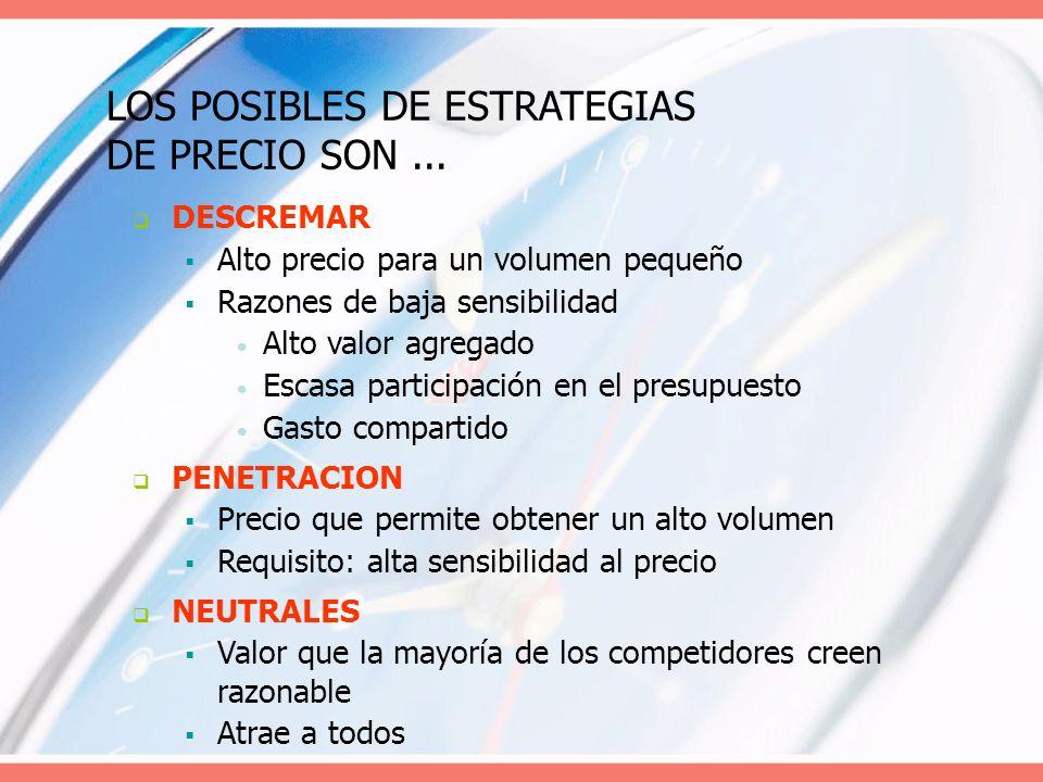 LOS POSIBLES DE ESTRATEGIAS DE PRECIO SON... DESCREMAR Alto precio para un volumen pequeño Razones de baja sensibilidad Alto valor agregado Escasa par