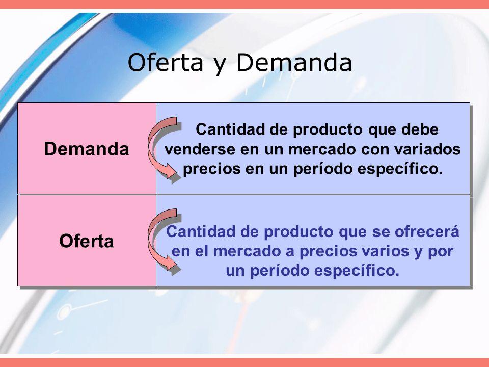 Oferta y Demanda Demanda Cantidad de producto que debe venderse en un mercado con variados precios en un período específico. Oferta Cantidad de produc