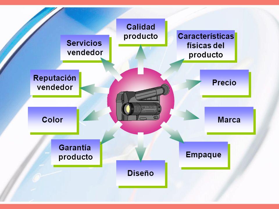 Servicios vendedor Servicios vendedor Calidad producto Calidad producto Características físicas del producto Características físicas del producto Prec