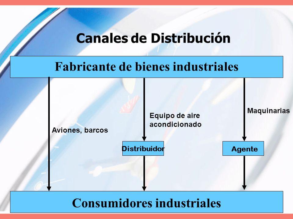 Canales de Distribución Fabricante de bienes industriales Consumidores industriales Agente Distribuidor Aviones, barcos Equipo de aire acondicionado M