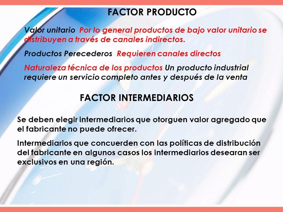 FACTOR PRODUCTO Valor unitario Por lo general productos de bajo valor unitario se distribuyen a través de canales indirectos. Productos Perecederos Re
