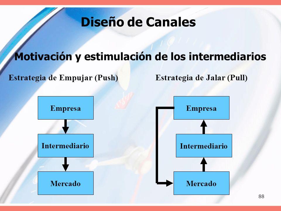 88 Diseño de Canales Empresa Intermediario Mercado Empresa Mercado Estrategia de Empujar (Push)Estrategia de Jalar (Pull) Intermediario Motivación y e