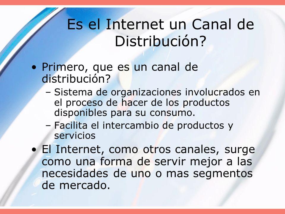 Es el Internet un Canal de Distribución? Primero, que es un canal de distribución? –Sistema de organizaciones involucrados en el proceso de hacer de l