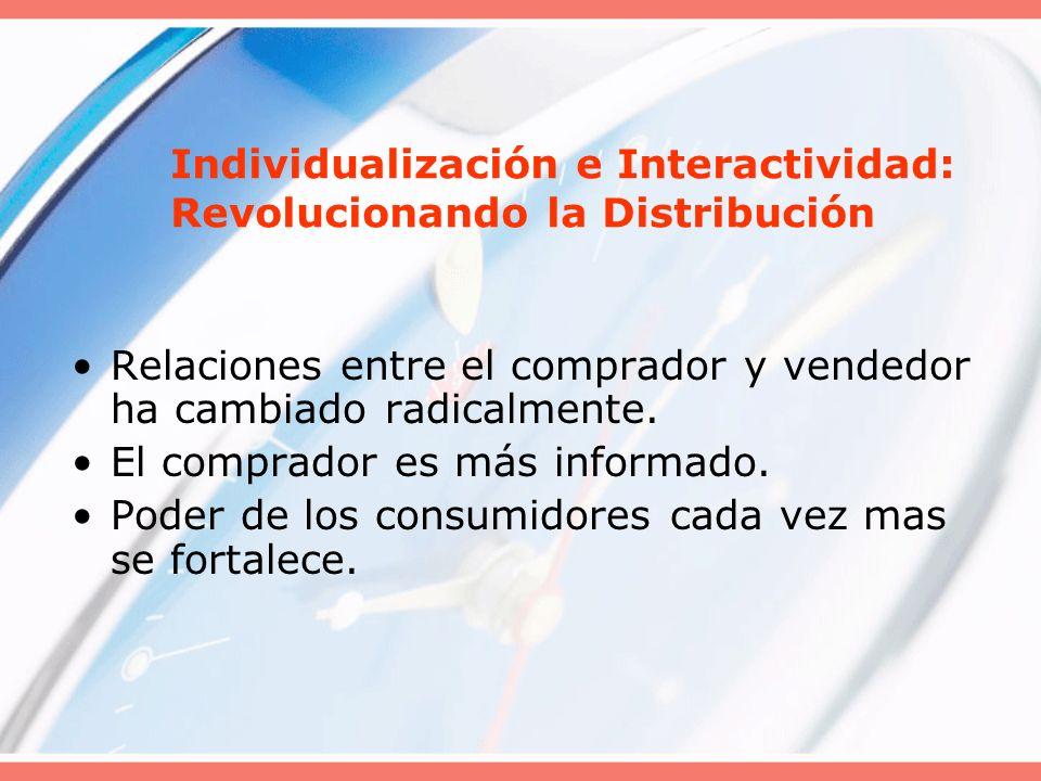 Individualización e Interactividad: Revolucionando la Distribución Relaciones entre el comprador y vendedor ha cambiado radicalmente. El comprador es