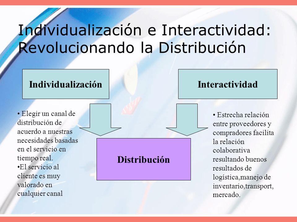 Individualización e Interactividad: Revolucionando la Distribución IndividualizaciónInteractividad Distribución Elegir un canal de distribución de acu
