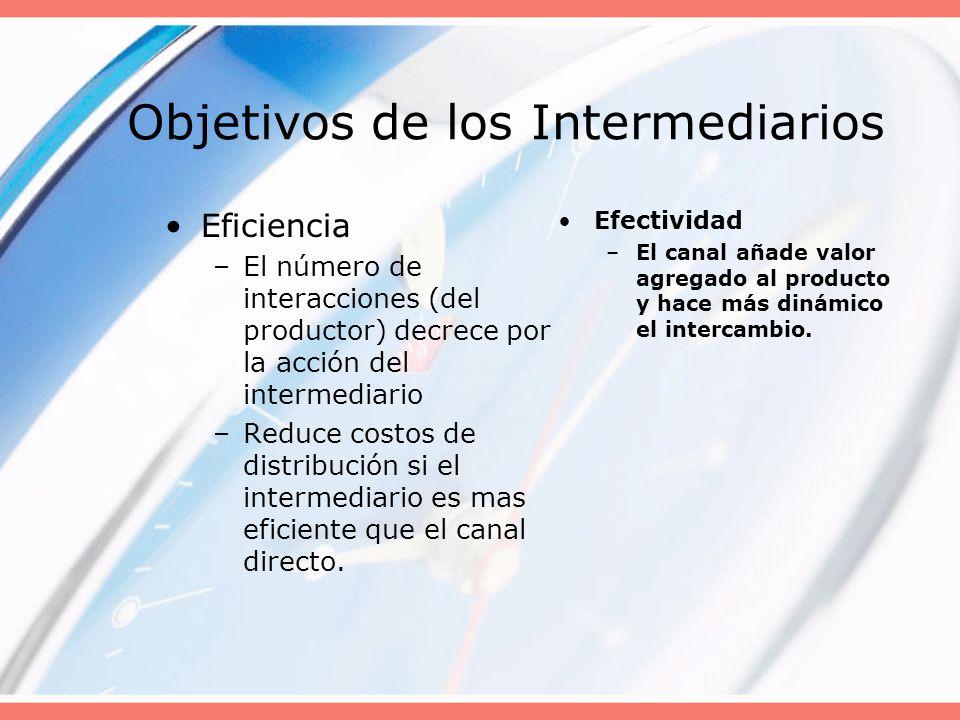 Objetivos de los Intermediarios Eficiencia –El número de interacciones (del productor) decrece por la acción del intermediario –Reduce costos de distr