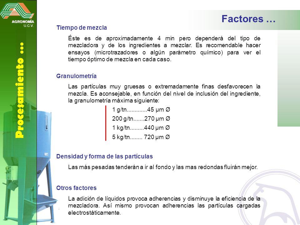 AGRONOMÍA U.C.V. Tiempo de mezcla Éste es de aproximadamente 4 min pero dependerá del tipo de mezcladora y de los ingredientes a mezclar. Es recomenda