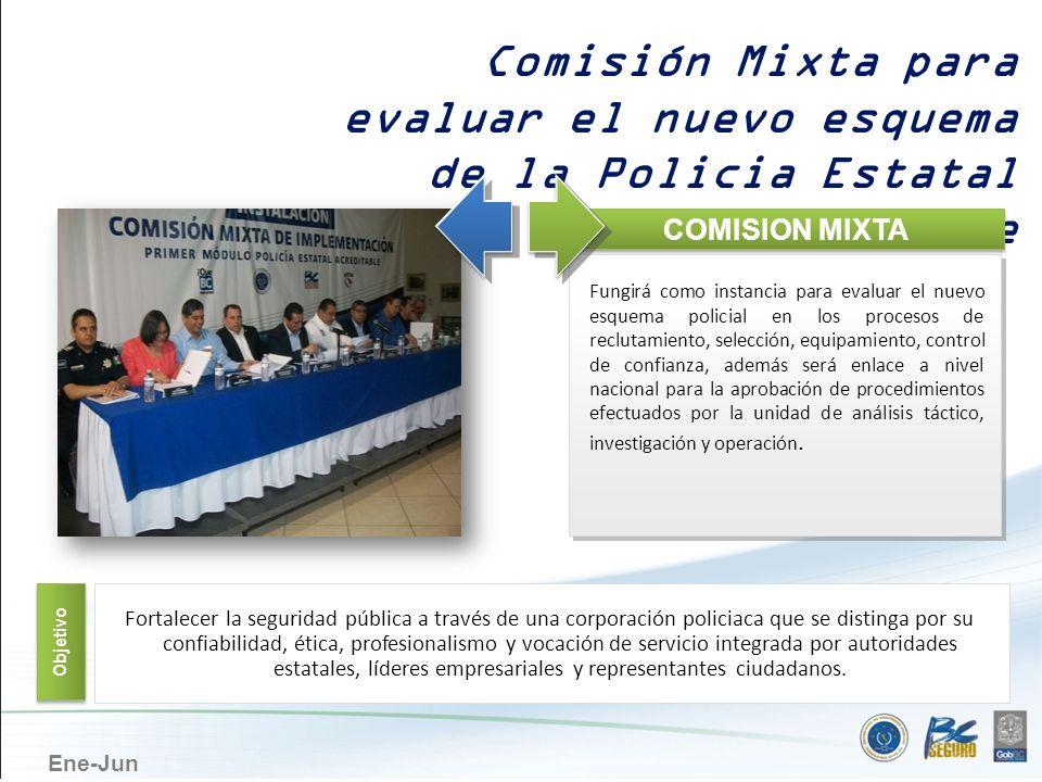 Ene-Jun Comisión Mixta para evaluar el nuevo esquema de la Policia Estatal Acreditable COMISION MIXTA Fungirá como instancia para evaluar el nuevo esq