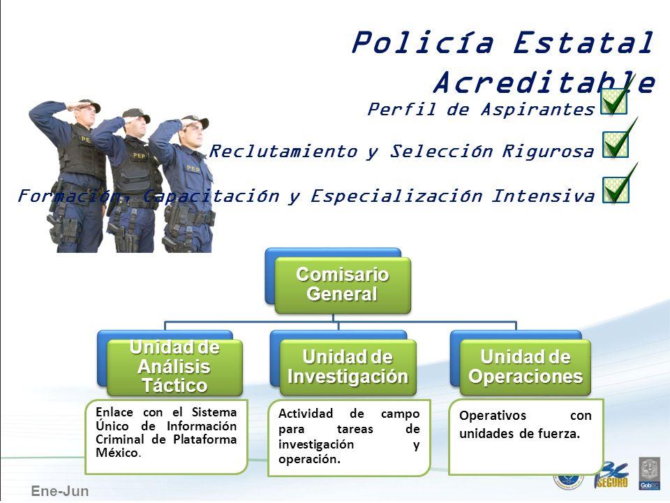Ene-Jun Policía Estatal Acreditable Perfil de Aspirantes Reclutamiento y Selección Rigurosa Formación, Capacitación y Especialización Intensiva Enlace