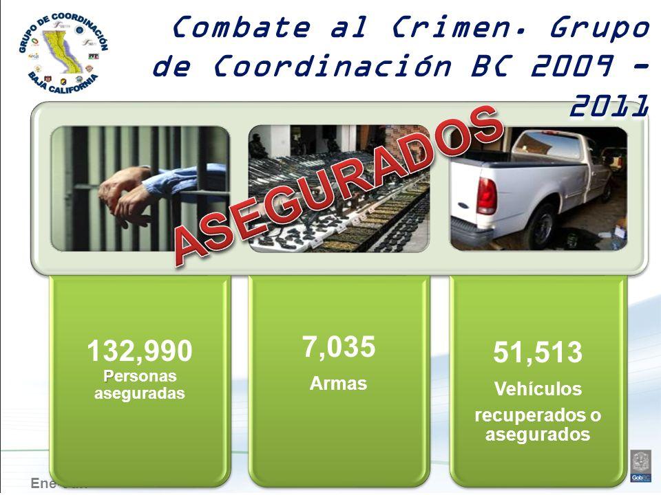 Ene-Jun P 132,990 Personas aseguradas 7,035 Armas 51,513 Vehículos recuperados o asegurados Combate al Crimen. Grupo de Coordinación BC 2009 - 2011