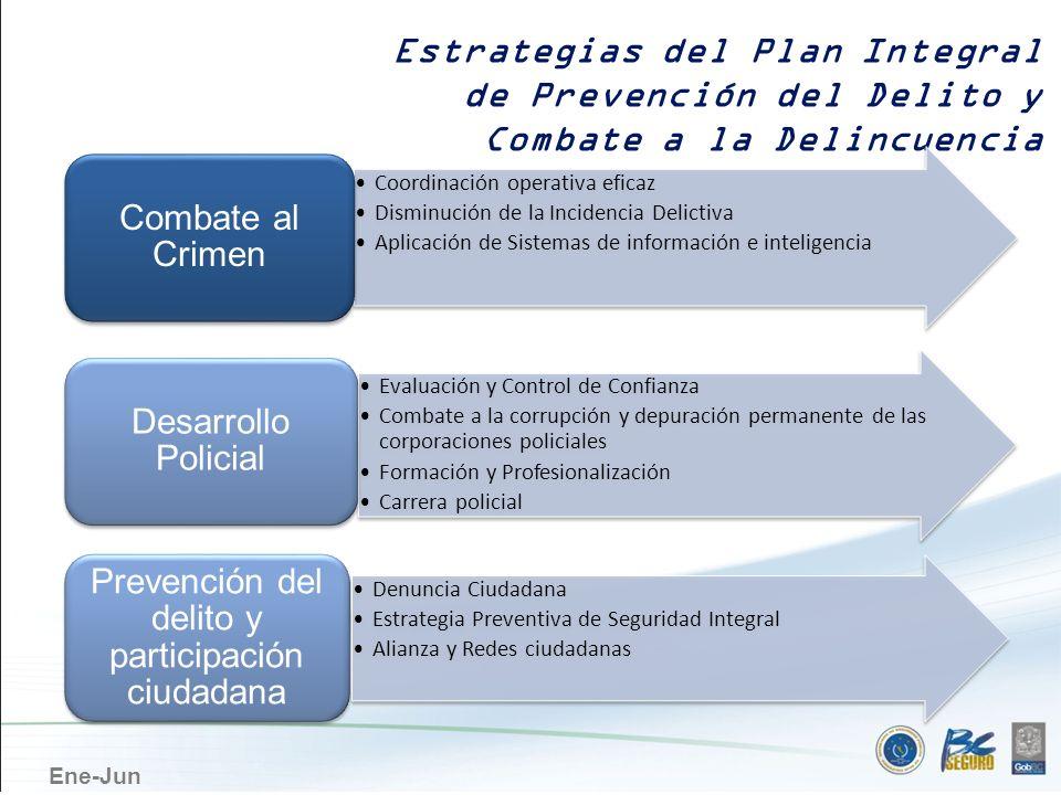 Ene-Jun Estrategias del Plan Integral de Prevención del Delito y Combate a la Delincuencia Coordinación operativa eficaz Disminución de la Incidencia