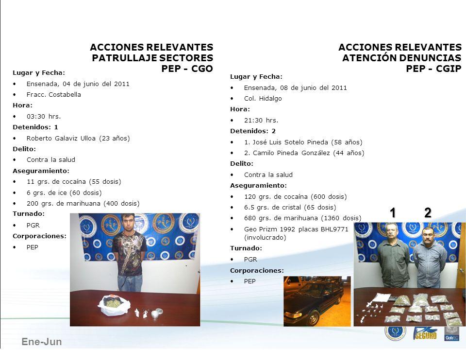 Ene-Jun ENSENADA Lugar y Fecha: Ensenada, 04 de junio del 2011 Fracc. Costabella Hora: 03:30 hrs. Detenidos: 1 Roberto Galaviz Ulloa (23 años) Delito: