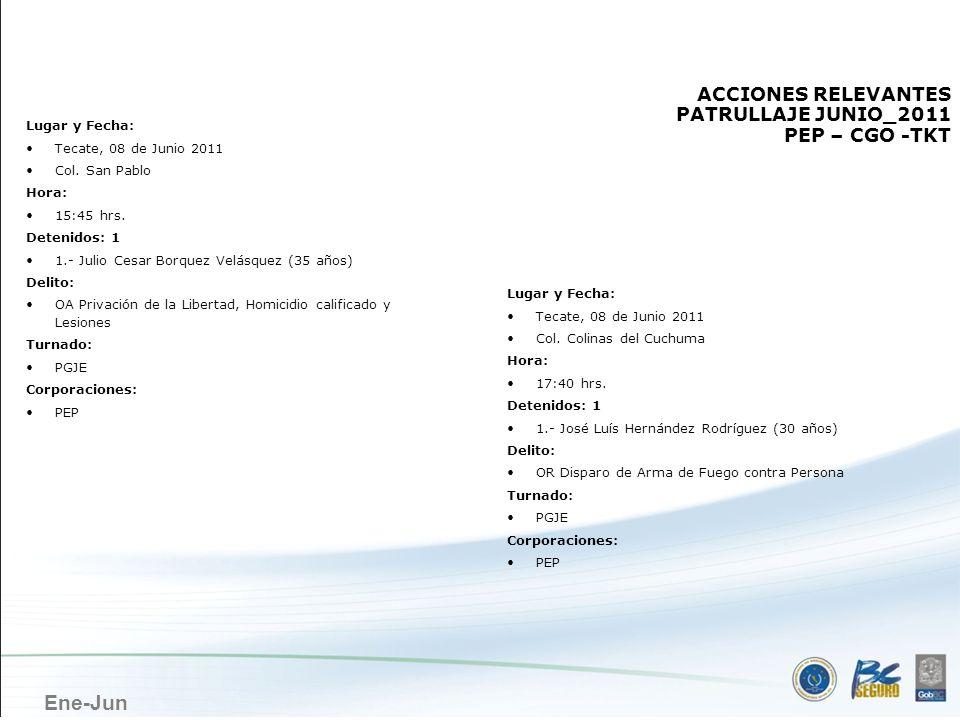 Ene-Jun TECATE ACCIONES RELEVANTES PATRULLAJE JUNIO_2011 PEP – CGO -TKT Lugar y Fecha: Tecate, 08 de Junio 2011 Col. San Pablo Hora: 15:45 hrs. Deteni