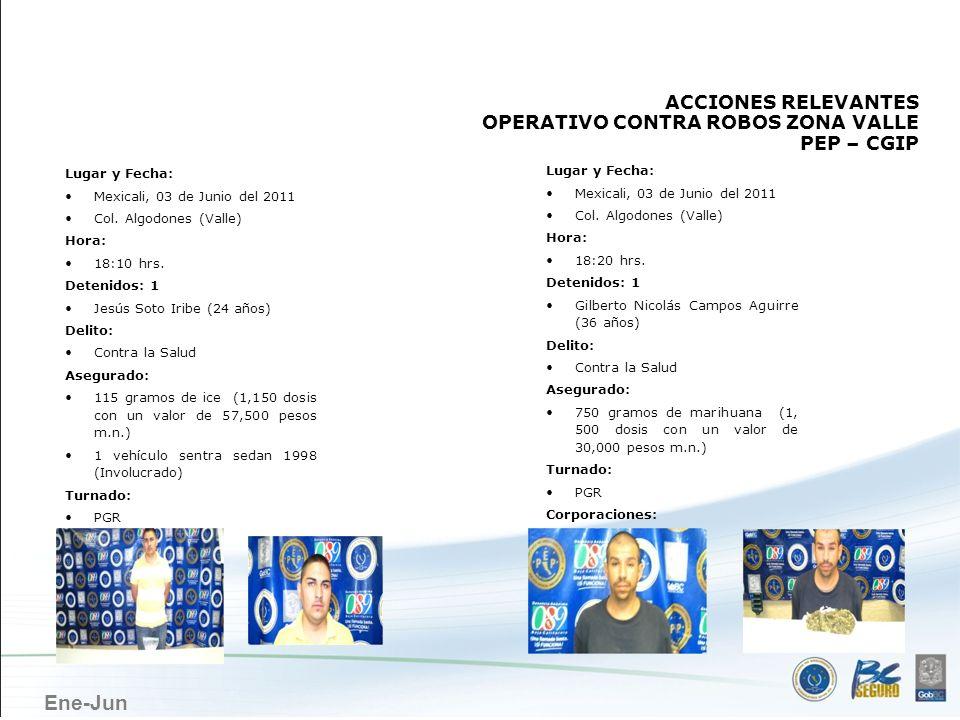 Ene-Jun MEXICALI ACCIONES RELEVANTES OPERATIVO CONTRA ROBOS ZONA VALLE PEP – CGIP Lugar y Fecha: Mexicali, 03 de Junio del 2011 Col. Algodones (Valle)