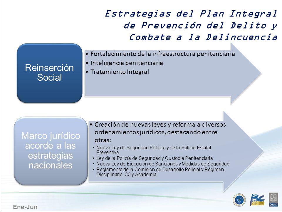 Ene-Jun Estrategias del Plan Integral de Prevención del Delito y Combate a la Delincuencia Fortalecimiento de la infraestructura penitenciaria Intelig